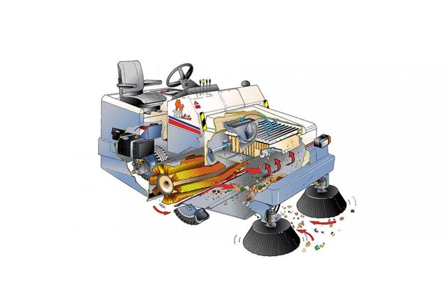 TF205R-GTX - TOPFLOOR Sweeper - Working Diagram